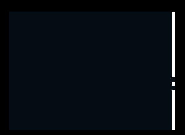 Rogue Mettle